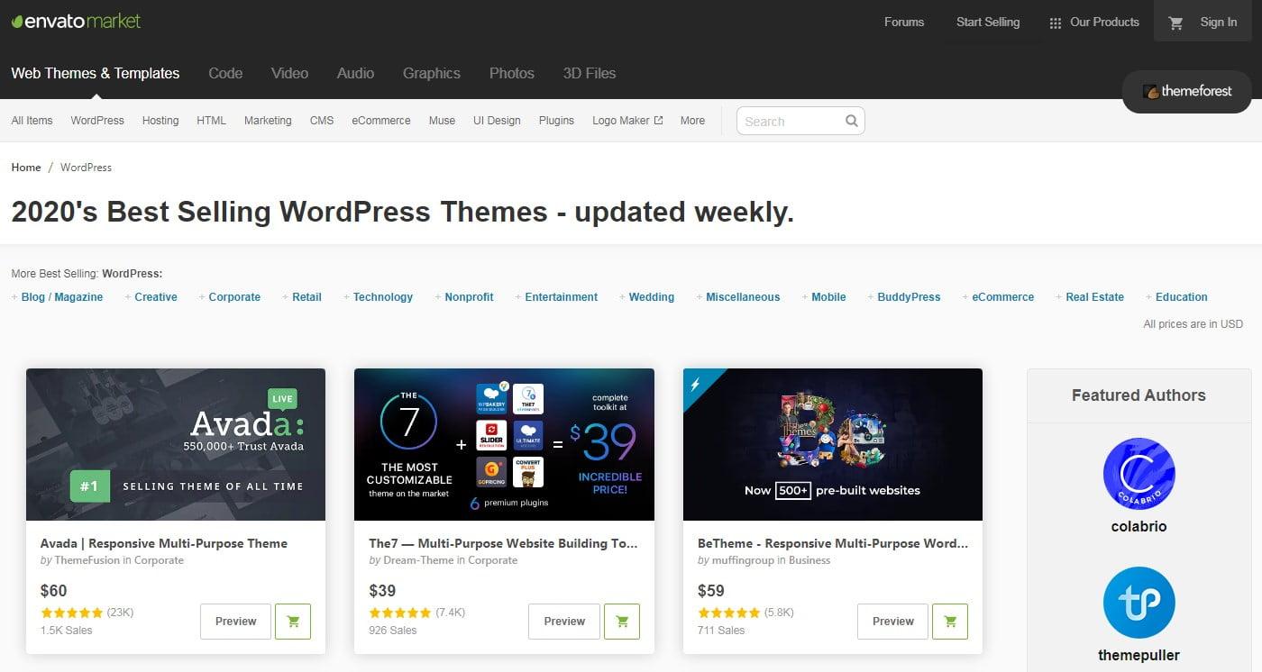 Themeforest.net trhovisko WordPress tém